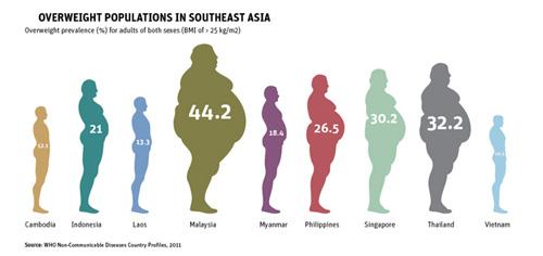 health_obesity