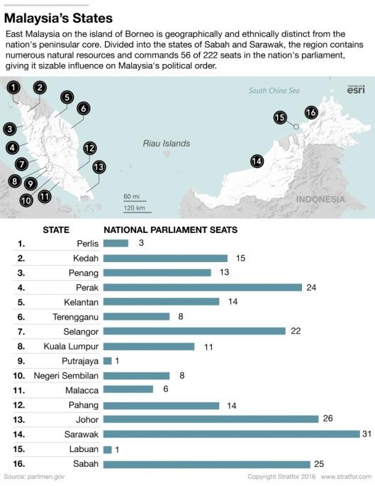 malaysia-states