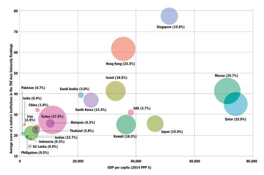 he-income-graph-1500